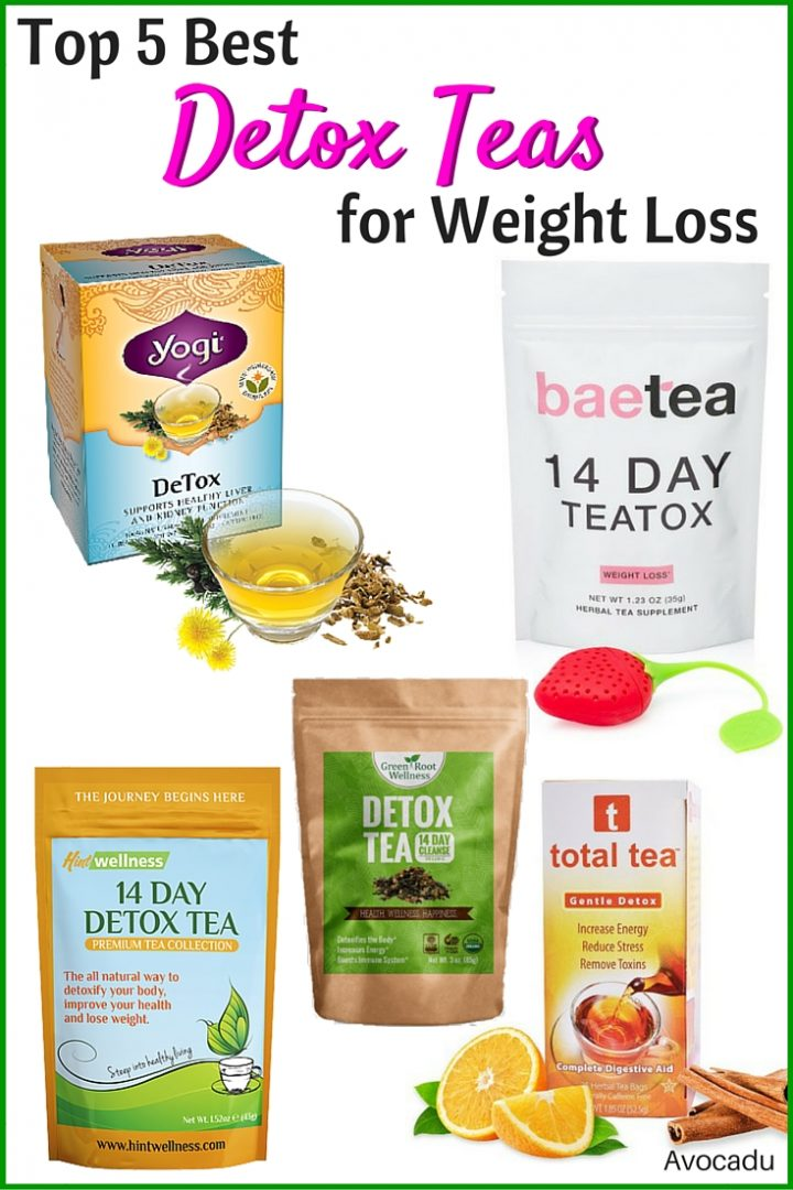 Best tea to detox